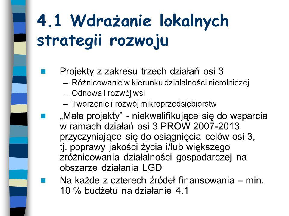 Działania z osi 3 przez LGD Różnicowanie w kierunku działalności nierolniczej – dla rolników i ich rodzin; do 100 tys.