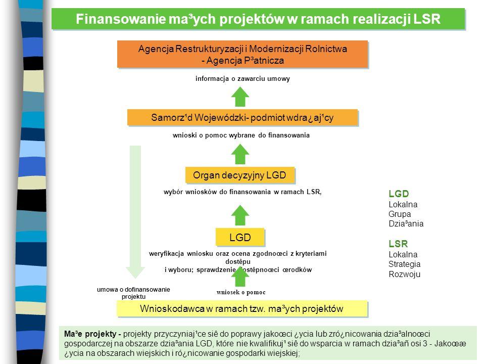 Weryfikacje Po każdym roku realizacji przez LGD Lokalnej Strategii Rozwoju, SW dokonuje weryfikacji (na podstawie złożonych wniosków o płatność i zgodności zrealizowanych działań z przedłożonym i zaakceptowanym Rocznym Planem Finansowym - RPF) realizacji przez LGD Lokalnej Strategii Rozwoju Po 3 latach wdrażania SW dokona weryfikacji wydatkowania środków przez LGD i ich zgodności z Lokalną Strategią Rozwoju