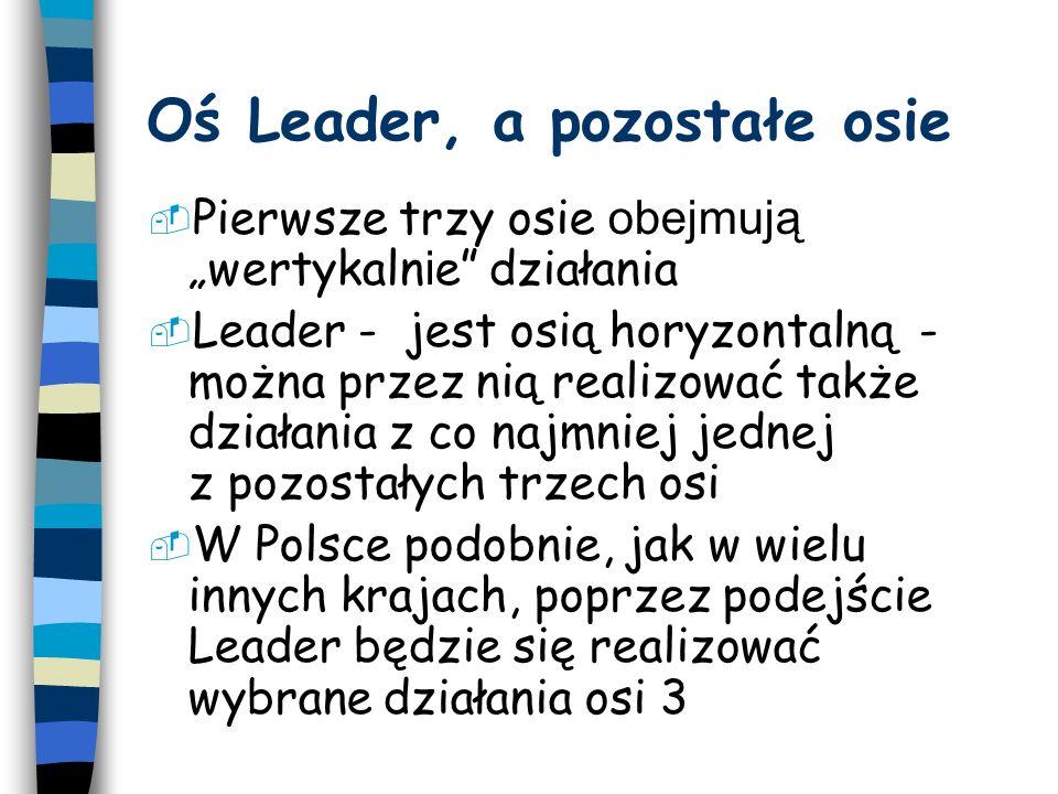Działania w osi 4 - Leader Wdrażanie lokalnych strategii rozwoju Wdrażanie projektów współpracy Funkcjonowanie lokalnej grupy działania, nabywanie umiejętności i aktywizacja