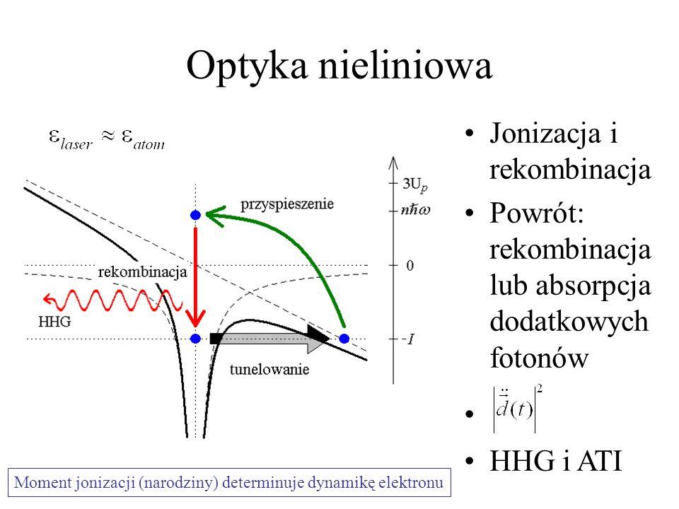 Optyka nieliniowa Rekombinacja promienista (RR) elektronu i emisja wyższej harmonicznej (HHG) Jonizacja ponadprogowa (ATI) Wybicie innego elektronu (NSDI - niesekwencyjna podwójna jonizacja)