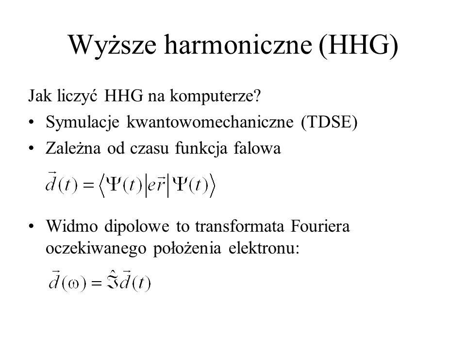 Już 1993 r.: 109-ta harmoniczna 7.5 nm, T = 25as, = 6 a.u.
