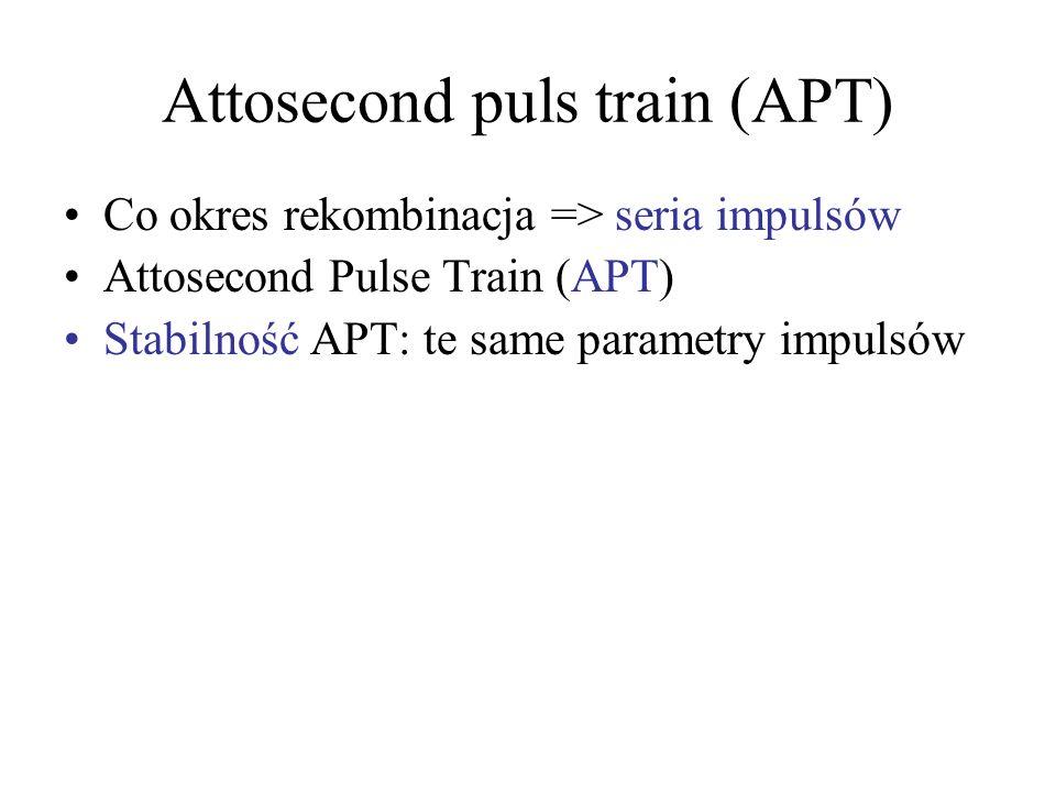 Attosecond puls train (APT) Co okres rekombinacja => seria impulsów Attosecond Pulse Train (APT) Stabilność APT: te same parametry impulsów Podobieństwo do laserów z synchr.