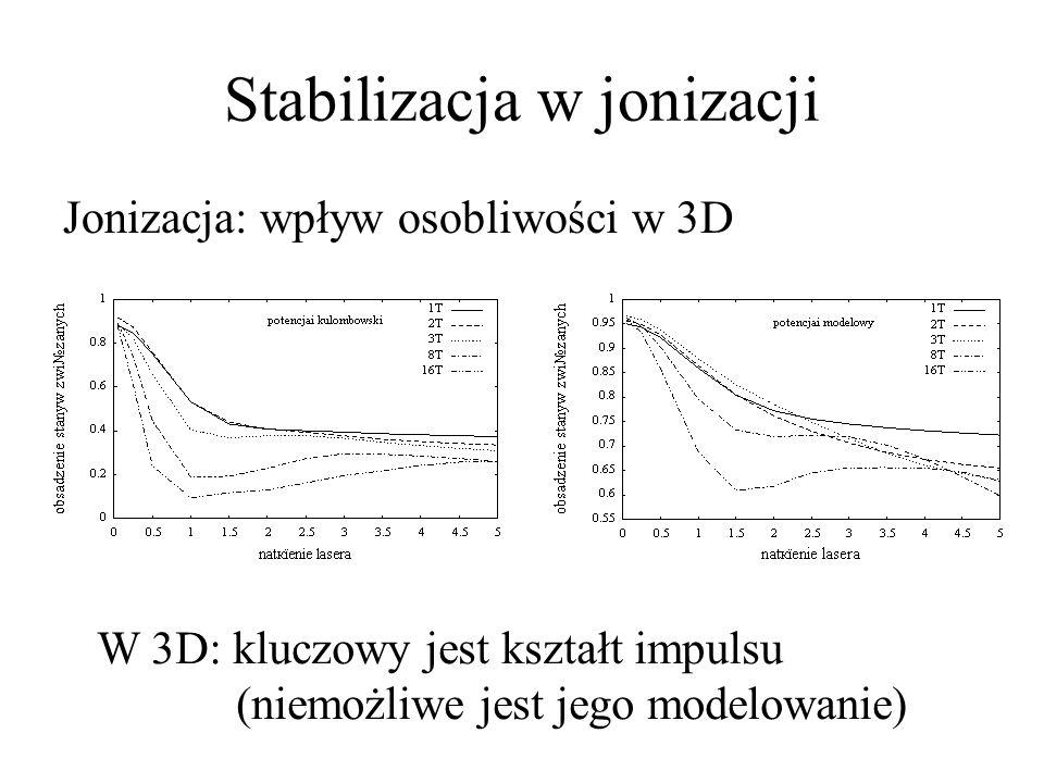 Stabilizacja w jonizacji Jonizacja: wymiar i detale potencjału