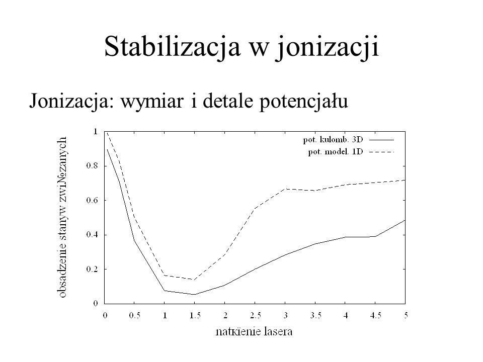 Prawdopodobieństwo znalezienia elektronu w pobliżu studni (100 a.u.) with dipole app.