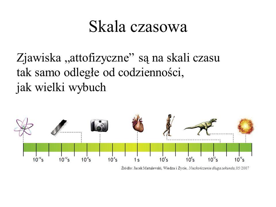 Mikroświat Źródło: Ferenc Krausz, Misha Ivanov, Rev.