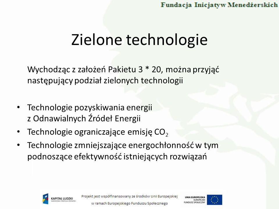 Ograniczenie emisji CO 2 Osiągnięcie podstawowego celu pakietu - redukcja CO 2 o 20% do roku 2020 (w porównaniu do 1990r.) będzie stymulowana w oparciu o istniejący już unijny system handlu emisjami (ETS).