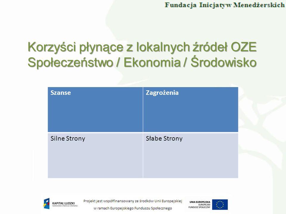 Korzyści środowiskowe i ekologiczne płynące z lokalnych źródeł OZE (podsumowanie warsztatu, Korzyści środowiskowe i ekologiczne płynące z lokalnych źródeł OZE (podsumowanie warsztatu, prezentacja wyników) prezentacja wyników)