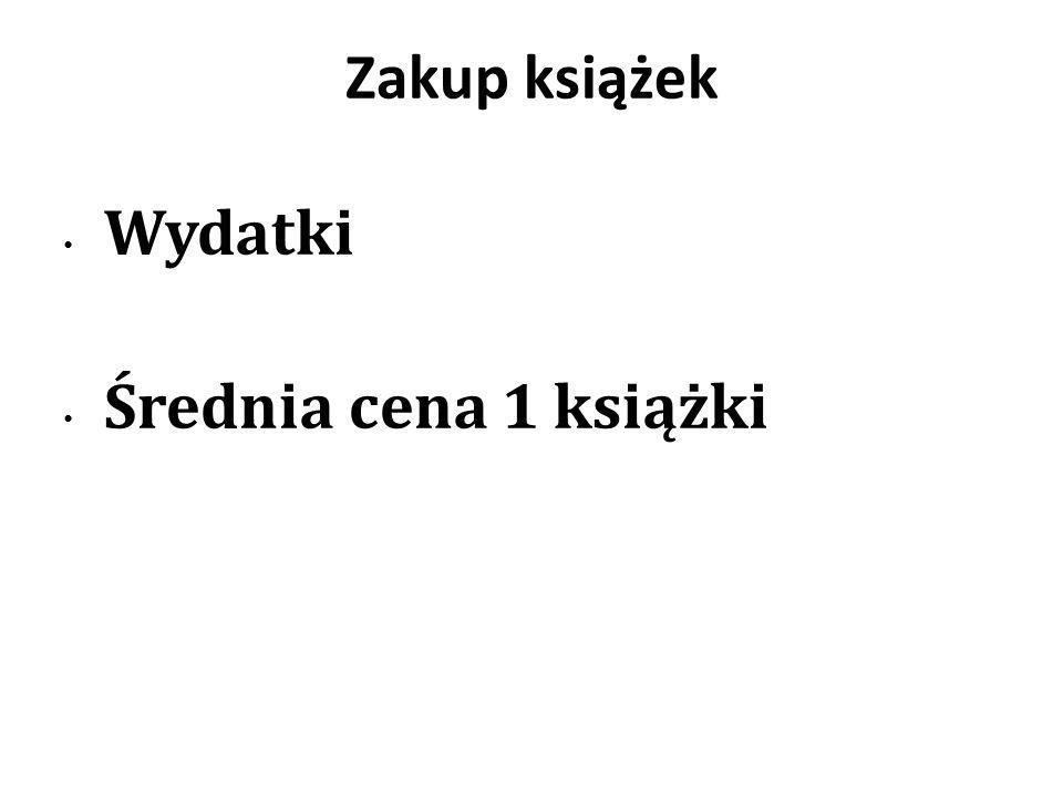 Kliknij, aby edytować format tekstu konspektu Drugi poziom konspektu Trzeci poziom konspektu Czwarty poziom konspektu Piąty poziom konspektu Szósty poziom konspektu Siódmy poziom konspektu Ósmy poziom konspektu Dziewiąty poziom konspektuKliknij, aby edytować style wzorca tekstu Drugi poziom Trzeci poziom Czwarty poziom Piąty poziom Kliknij, aby edytować format tekstu konspektu Drugi poziom konspektu Trzeci poziom konspektu Czwarty poziom konspektu Piąty poziom konspektu Szósty poziom konspektu Siódmy poziom konspektu Ósmy poziom konspektu Dziewiąty poziom konspektuKliknij, aby edytować style wzorca tekstu Kliknij, aby edytować format tekstu konspektu Drugi poziom konspektu Trzeci poziom konspektu Czwarty poziom konspektu Piąty poziom konspektu Szósty poziom konspektu Siódmy poziom konspektu Ósmy poziom konspektu Dziewiąty poziom konspektuKliknij, aby edytować style wzorca tekstu Drugi poziom Trzeci poziom Czwarty poziom Piąty poziom Zakup książek – wydatki zł w 2012 r.