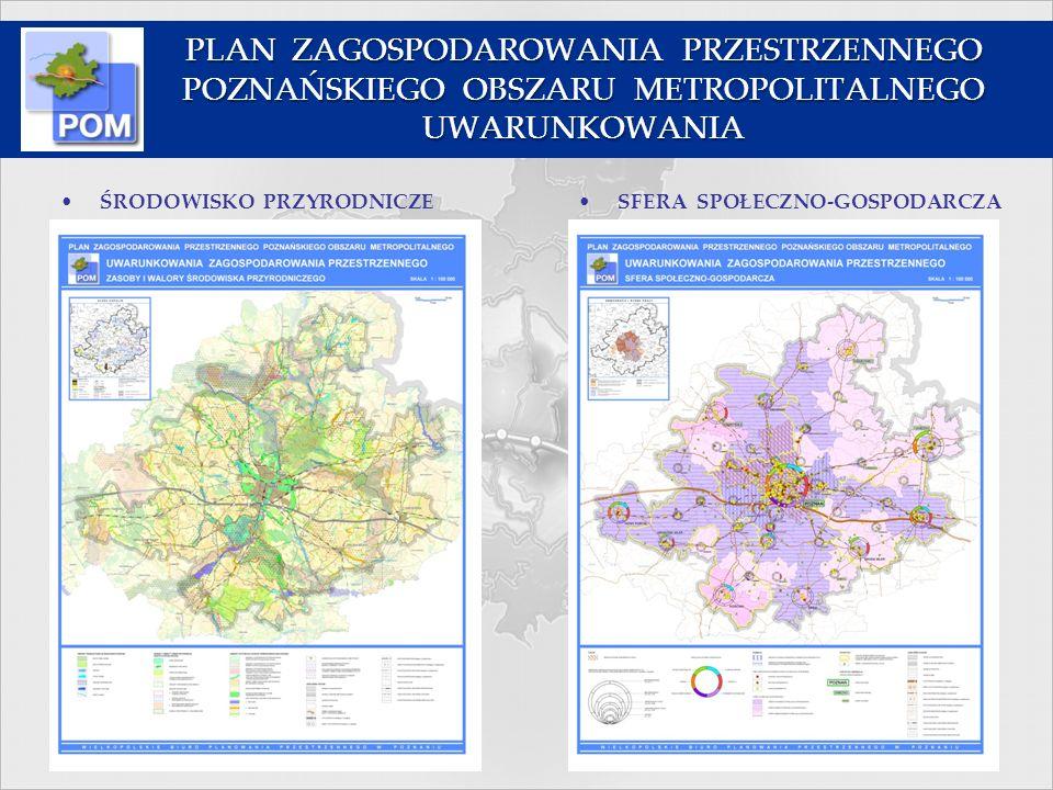 Zakłada się, że poznański obszar metropolitalny będzie obszarem: wzmacniania i kreowania funkcji metropolitalnych skoordynowanej polityki przestrzennej, spójnego systemu przyrodniczego, racjonalnego korzystania z zasobów środowiska przyrodniczego, aktywnego wykorzystania i ochrony dziedzictwa kulturowego zintegrowanej polityki ochrony krajobrazu, efektywnego systemu komunikacyjnego, zintegrowanego transportu publicznego, dynamicznego rozwoju społeczeństwa informacyjnego, efektywnej gospodarki wodno – ściekowej, ZAŁOŻENIA DO PLANU ZAGOSPODAROWANIA PRZESTRZENNEGO POZNAŃSKIEGO OBSZARU METROPOLITALNEGO