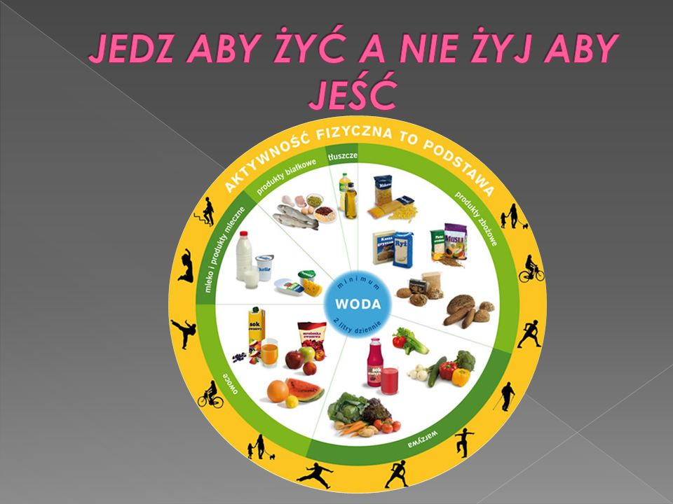 Dostarczenie organizmowi niezbędnych składników odżywczych Składniki odżywcze – składniki pokarmowe niezbędne do odżywiania organizmu człowieka zwłaszcza białko, węglowodany, tłuszcze, witaminy, składniki mineralne.