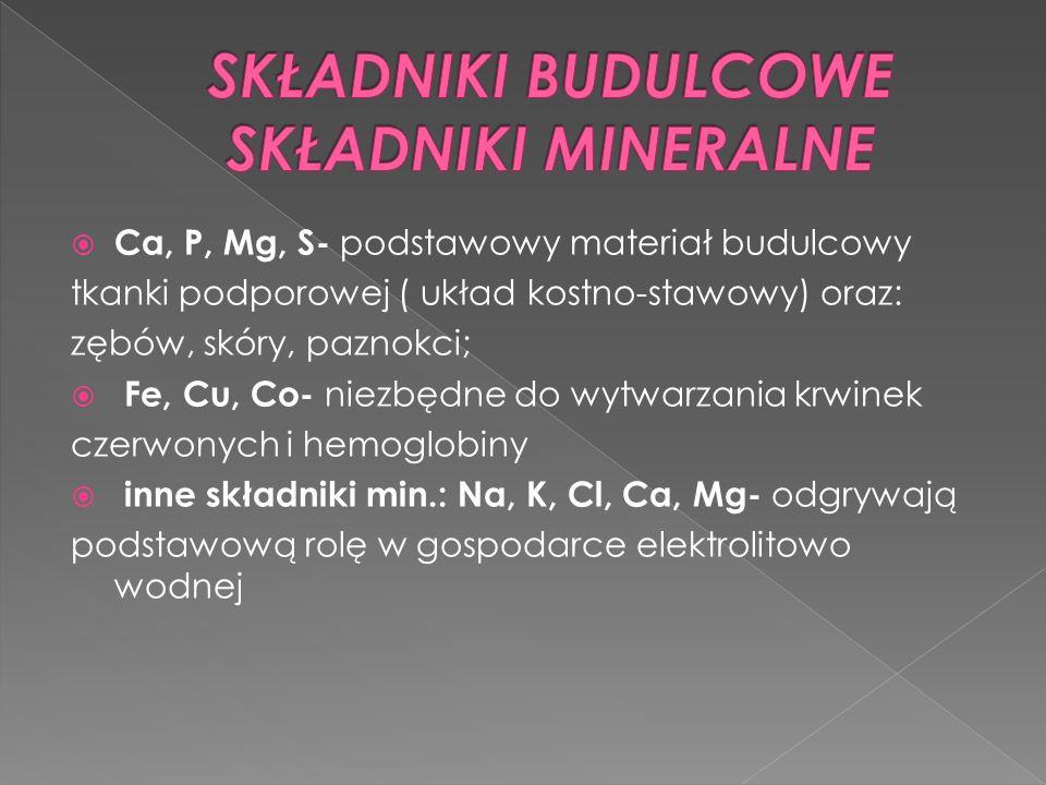 Makroelementy ( zapotrzebowanie > 100 mg / dzień/osobę) Ca, P, Mg, Na, K, Cl Mikroelementy ( zapotrzebowanie < 100 mg/dzień/osobę) Fe, J, Zn, Mn, Cu, Co, Mo, F, Se, Cr
