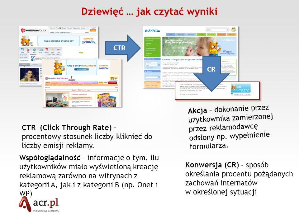 Dziesięć … jak ocenić skuteczność W zależności od założonego celu kampanii patrzymy na wartości różnych wskaźników mediowych: Kampania WIZERUNKOWA Kampania INFORMACYJNA Kampania ZASIĘGOWA Kampania SKIEROWANA NA WYKONANIE AKCJI CTR Zasięg kampanii CPU (Cost Per Unique) CTR CPC (Cost Per Click) CPM (Cost Per Mile) OTS Zasięg kampanii CPM (Cost Per Mile) CPU (Cost Per Unique) CR CPA (Cost Per Action)