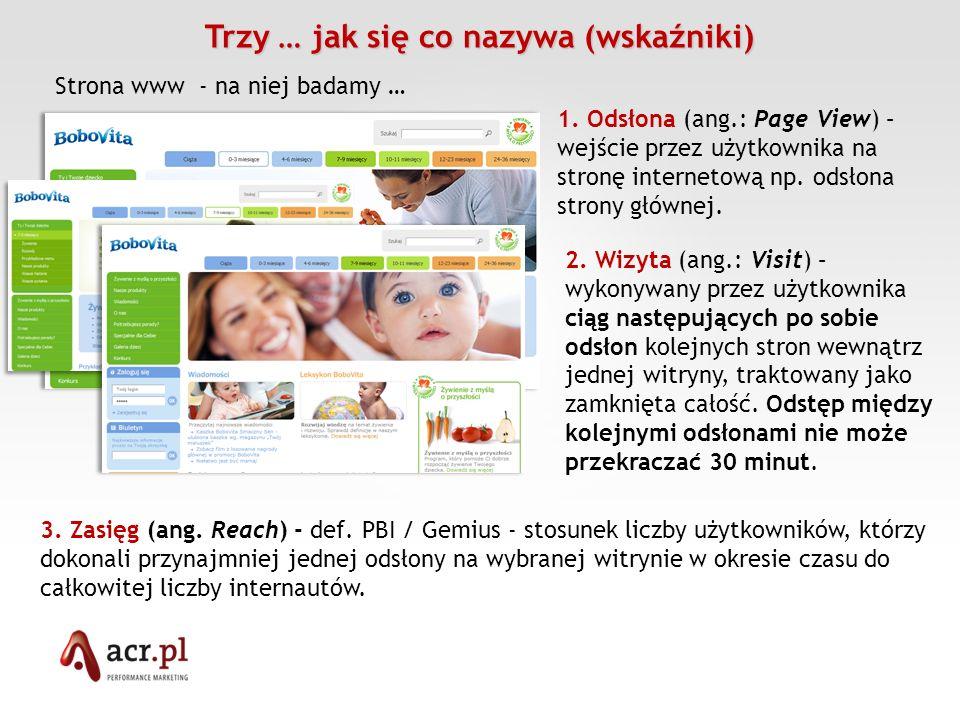 Cztery … gdzie i jak możemy być obecni w internecie Cztery … gdzie i jak możemy być obecni w internecie Typy stron internetowych - portale grupa celowanazwa użytkownicy (real users) odsłonyzasięg średni czas na użytkownika [godz:min:s] PopulacjaINTERIA.PL7 887 7181 156 883 41350,03%03:19:13 Onet.pl10 095 0613 558 366 47664,03%06:20:54 Wirtualna Polska8 736 6012 248 493 99955,41%04:53:50 o2.pl7 584 1031 155 199 28648,10%03:43:38 Gazeta.pl7 244 184691 114 13845,95%01:48:49