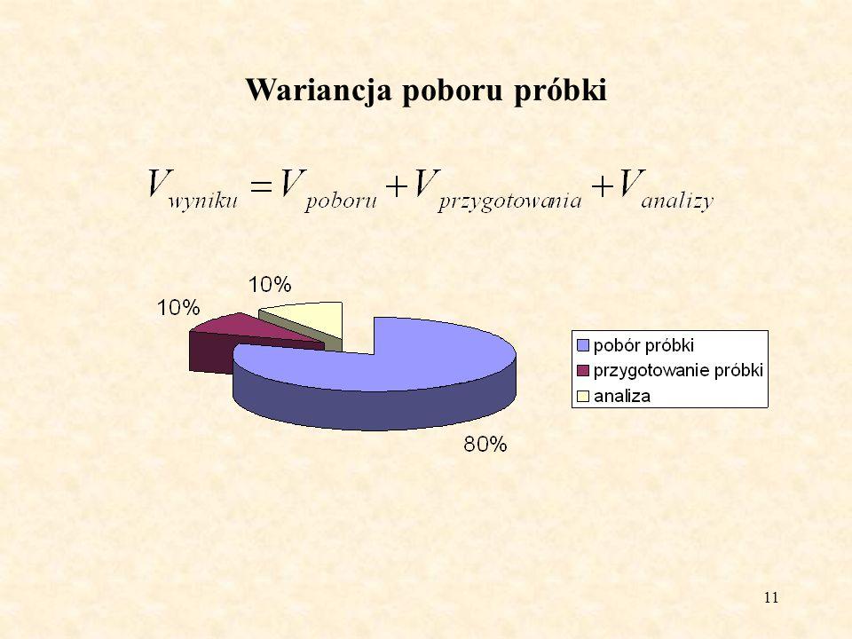 12 Sens wyniku pomiaru (badania)