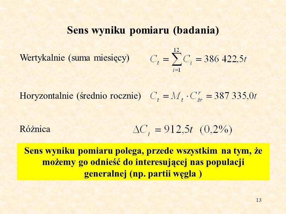 14 Sens wyniku pomiaru (badania)