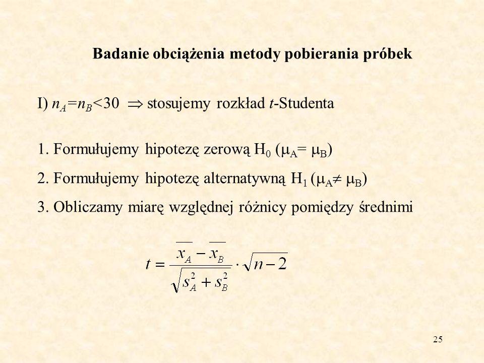 26 Badanie obciążenia metody pobierania próbek I) n A =n B <30 stosujemy rozkład t-Studenta 4.