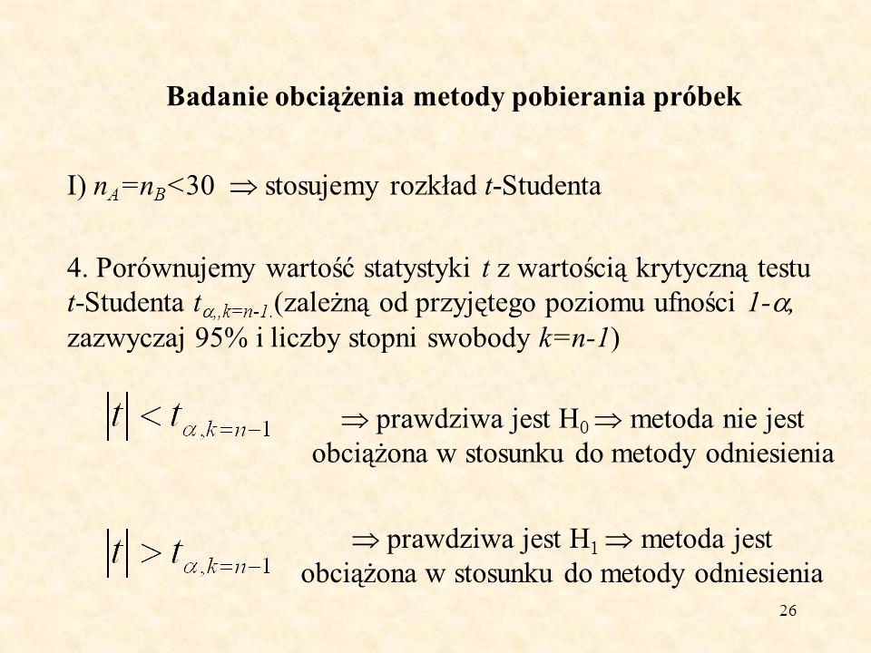 27 Badanie obciążenia metody pobierania próbek I) n A =n B >30 stosujemy rozkład normalny 1.