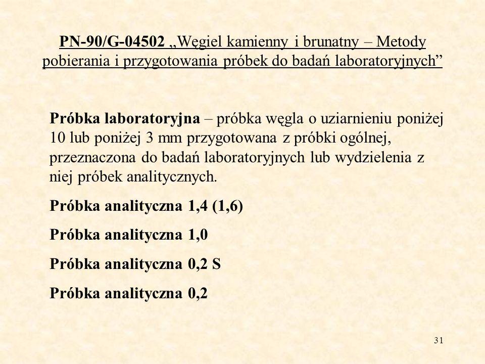 32 PN-90/G-04502 Węgiel kamienny i brunatny – Metody pobierania i przygotowania próbek do badań laboratoryjnych Próbka pierwotna porcja Próbka ogólna ROZDRABNIANIE POMNIEJSZANIE Próbka laboratoryjna ROZDRABNIANIE POMNIEJSZANIE Próbka analityczna