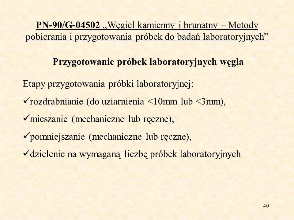 41 PN-90/G-04502 Węgiel kamienny i brunatny – Metody pobierania i przygotowania próbek do badań laboratoryjnych Przygotowanie próbek analitycznych węgla Etapy przygotowania próbki laboratoryjnej: rozdrabnianie (do uziarnienia <1,4mm lub <1,0mm lub 0,2mm), mieszanie (mechaniczne lub ręczne), pomniejszanie (mechaniczne lub ręczne), dzielenie na wymaganą liczbę próbek analitycznych