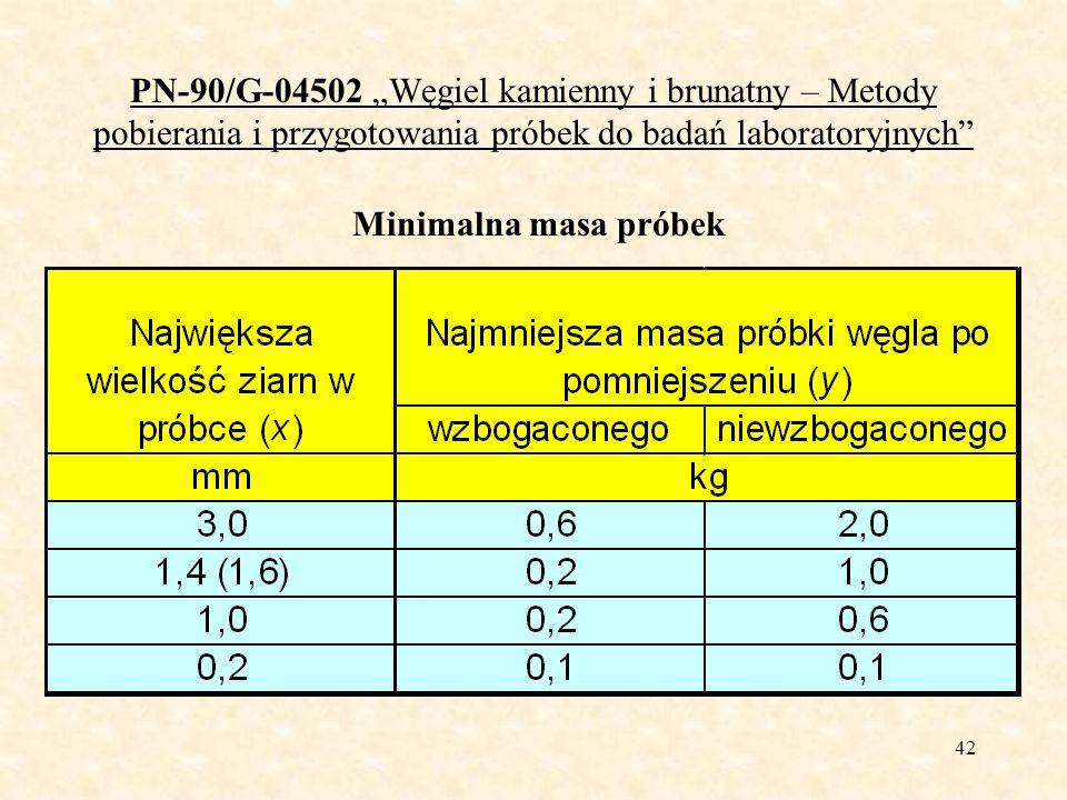 43 PN-90/G-04502 Węgiel kamienny i brunatny – Metody pobierania i przygotowania próbek do badań laboratoryjnych 1.Pobieramy n próbek pierwotnych (n musi być podzielne przez 6) 2.Z n próbek pierwotnych przygotowujemy 6 podpróbek (każda składając się z n/6 próbek pierwotnych) 3.Z każdej podpróbki przygotowujemy próbkę laboratoryjną i w dalszej kolejności analityczną.