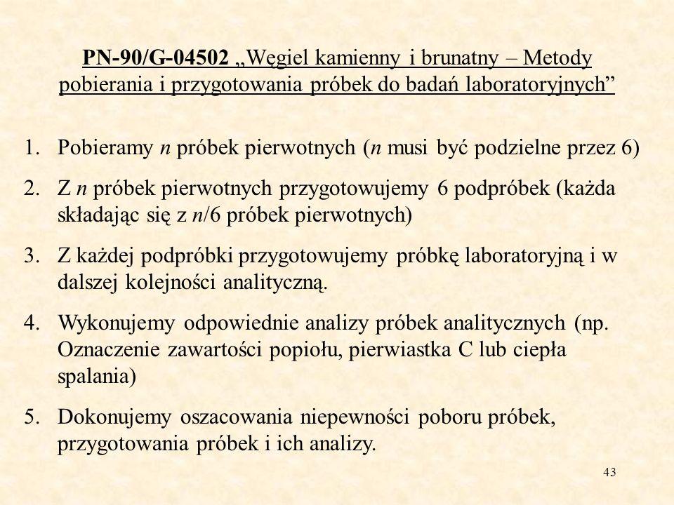 44 PN-90/G-04502 Węgiel kamienny i brunatny – Metody pobierania i przygotowania próbek do badań laboratoryjnych