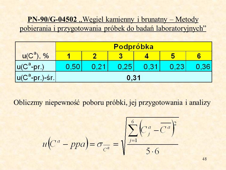 49 PN-90/G-04502 Węgiel kamienny i brunatny – Metody pobierania i przygotowania próbek do badań laboratoryjnych Obliczamy odchylenie standardowe średniej arytmetycznej czyli niepewność (precyzję) samej analizy pierwiastka C (obliczanie niepewności metodą typu A) Ilość powtórzeńOdchylenie standardowe średniej arytmetycznej Niepewność standardowa samej analizy pierwiastka C