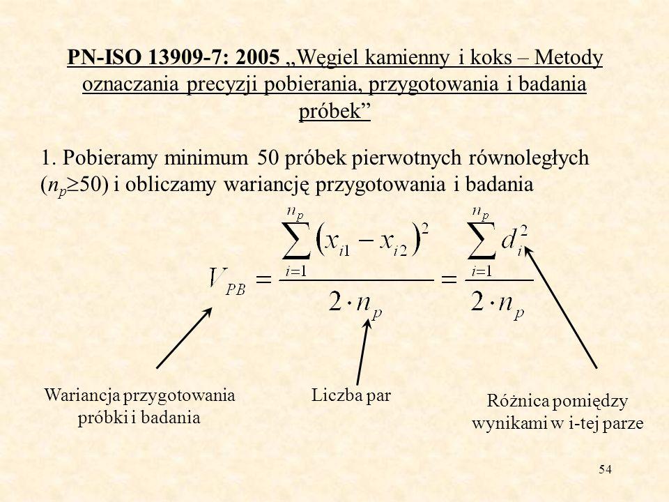 55 PN-ISO 13909-7: 2005 Węgiel kamienny i koks – Metody oznaczania precyzji pobierania, przygotowania i badania próbek 2.