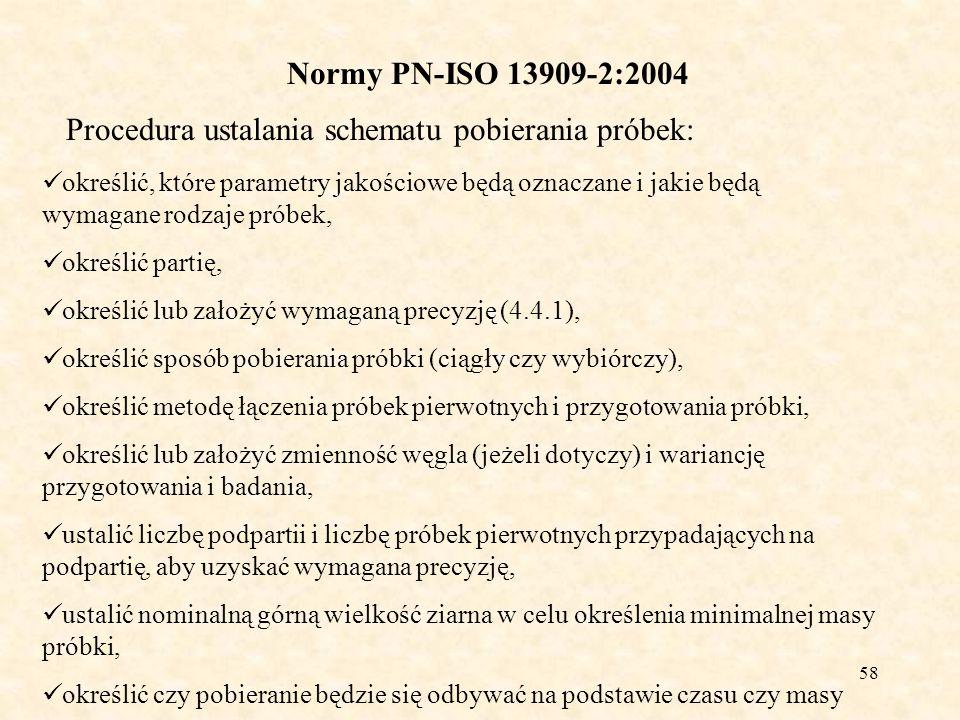 59 Normy PN-ISO 13909-2:2004 Przydatne wzory: n – minimalna liczba próbek wybiórczych Wariancja poboru próbki pierwotnej Liczba podpartii, z których pobierane są próbki Precyzja całkowita pobierania, przygotowania i pobierania próbek, % wielkości badanej Liczba podpartii w partii Wariancja podpartii Wariancja przygotowani a próbki i badania