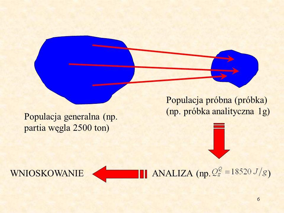 7 Filozofia pomiaru (badania) Partia węgla 2500 ton, uziarnienie <50 mm Próbka laboratoryjna, 1,8 kg; uziarnienie < 3mm Próbka analityczna, 80 g uziarnienie < 0,2 mm Analiza (badanie), np.