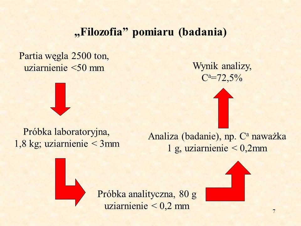 8 Filozofia pomiaru (badania) Wynik analizy, C a =72,5% (W ex r =10,0%) Partia węgla 2500 ton 1632,5 t C (1612,5 – 1652,5) t C (1582,5 – 1682,5) t C
