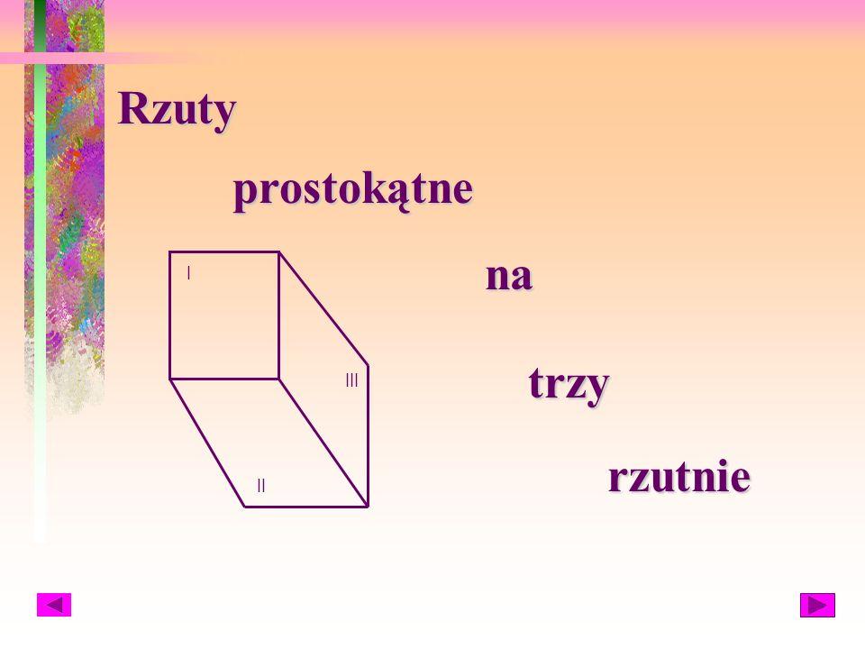 RzutyRzuty prostokątne na trzy rzutnie I II III