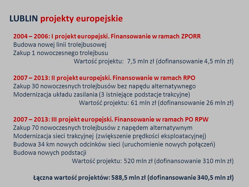 TYCHY liczba tras trolejbusowych 1990: 4 linie 2004: 5 linii 2012: 5 linii