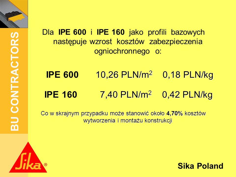 Sika Poland BU CONTRACTORS Optymalizacja kosztów zabezpieczenia ogniochronnego w klasie R60 i R120 Zwiększenie temperatury krytycznej – jako efekt analizy zachowania się konstrukcji w warunkach pożarowych – pozwala na obniżenie kosztów zabezpieczenia ogniochronnego od 5,7% do 64,9%