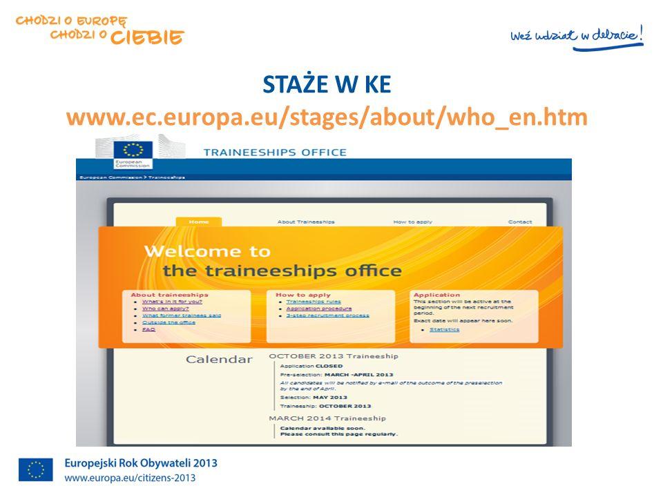 STAŻE W BANKU INWESTYCYJNYM www.europa.eu/about-eu/working-eu-institutions/graduates/index_en.htm