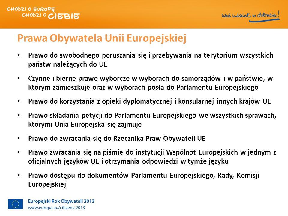 Karta Praw Podstawowych I: Godność (m.in.
