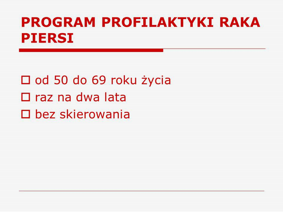PROGRAM PROFILAKTYKI RAKA PIERSI - ETAP PODSTAWOWY