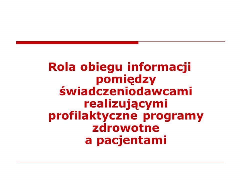 Rola obiegu informacji: DYREKTOR/ KIEROWNIK REJESTRACJA LEKARZ PIELĘGNIARKA PACJENT