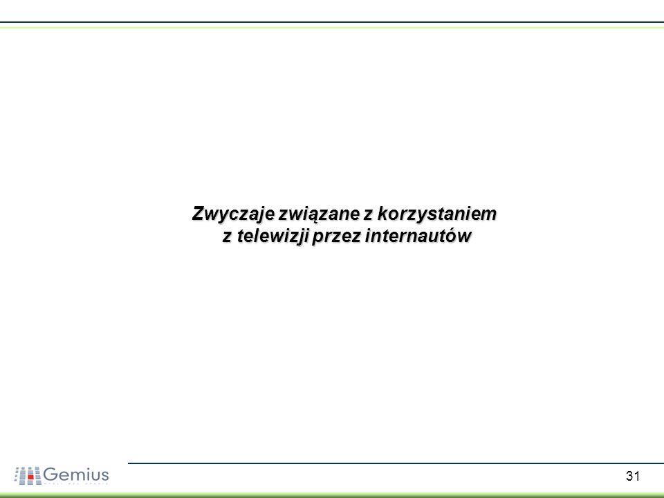 32 Stale (porównanie do wcześniejszych fal badania), wśród respondentów najchętniej oglądaną stacją telewizyjną jest TVN.