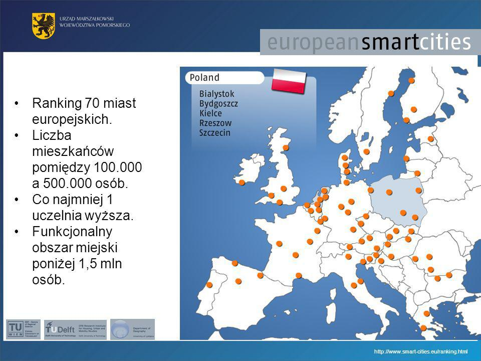 http://www.smart-cities.eu/ranking.html