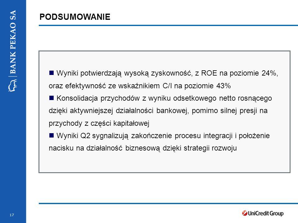 Stopka prezentacji 18 AGENDA WYNIKI FINANSOWE 2Q 2008 2008-2010 STRATEGIA ROZWOJU – KLUCZOWE ZAGADNIENIA