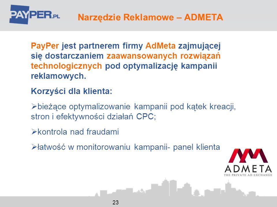 Lista serwisów sieci* 120 Zasięg sieci PayPer Zasięg serwisów grupy Gazeta.pl *lista poglądowa – może ulegać aktualizacjom