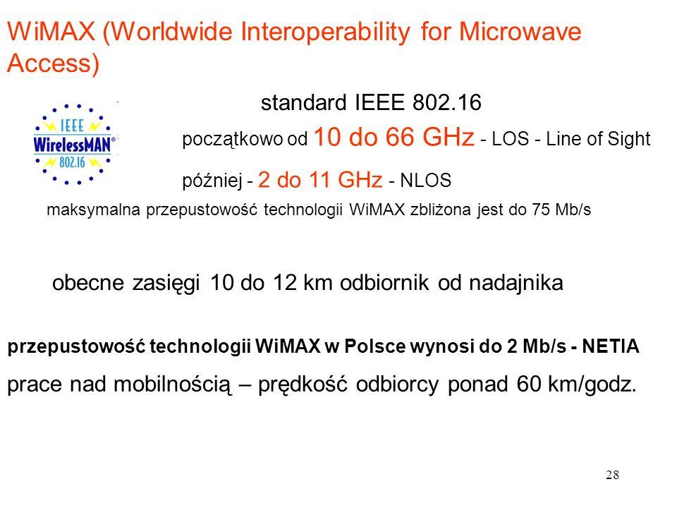 29 Problem dostępności wolnych kanałów radiowych przeznaczonych dla pracy w topologii Punkt-Wielopunkt WiMAX- licencjonowane kanały (płatne) w paśmie: 3.5 GHz (3.4-3.6GHz) 3.7 GHz (3.6-3.8GHz) – przetargi w 2009 r.