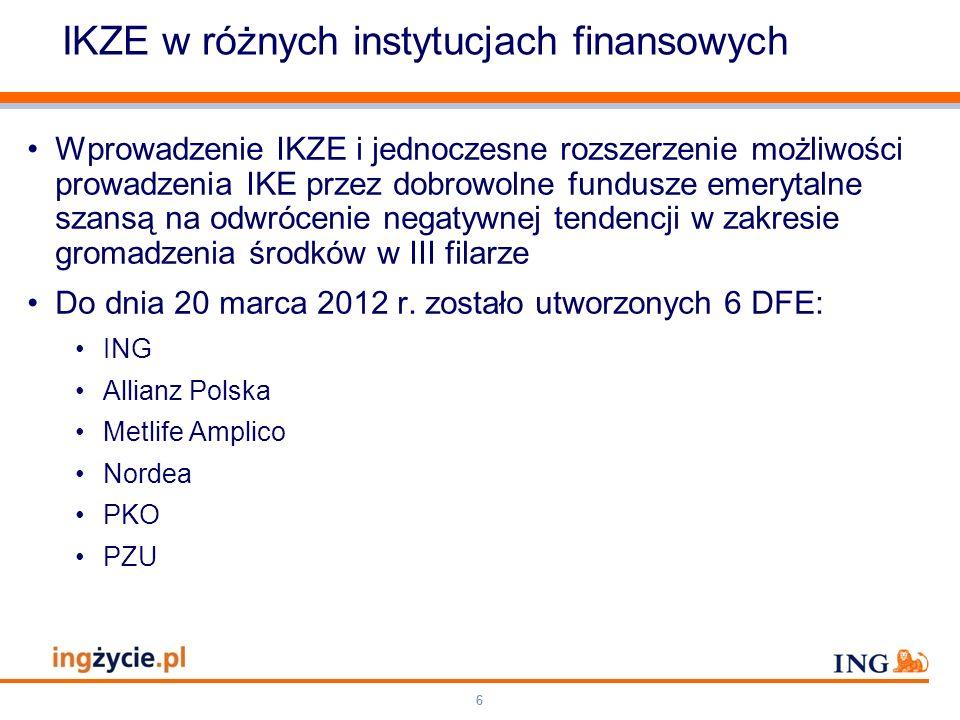 Pole zarezerwowane dla paska brandingowego Orange RGB= 255,102,000 Light blue RGB= 180,195,225 Dark blue RGB= 000,000,102 Grey RGB= 150,150,150 ING opis kolorów IKE/IKZE w różnych instytucjach finans.