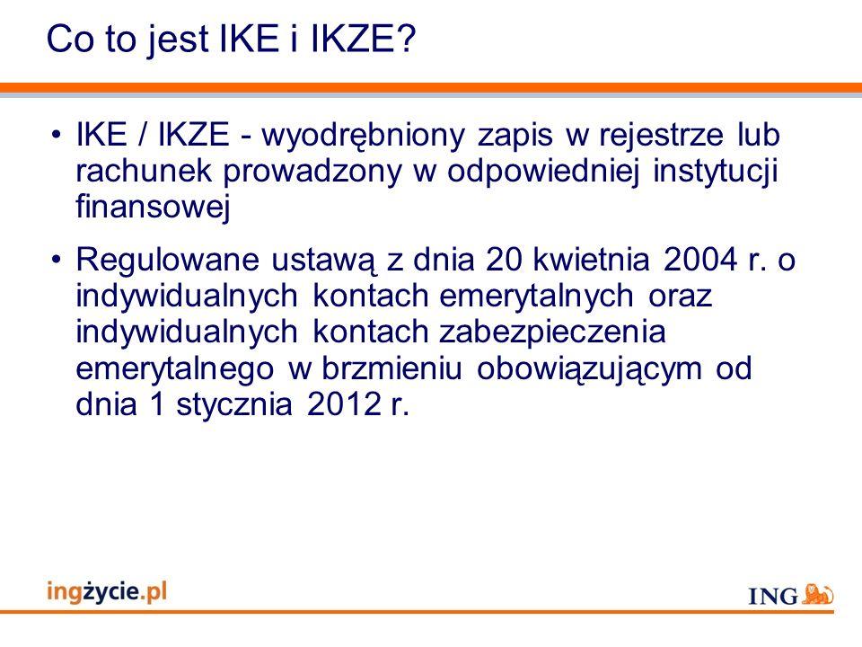 Pole zarezerwowane dla paska brandingowego Orange RGB= 255,102,000 Light blue RGB= 180,195,225 Dark blue RGB= 000,000,102 Grey RGB= 150,150,150 ING opis kolorów Co to jest IKE i IKZE.