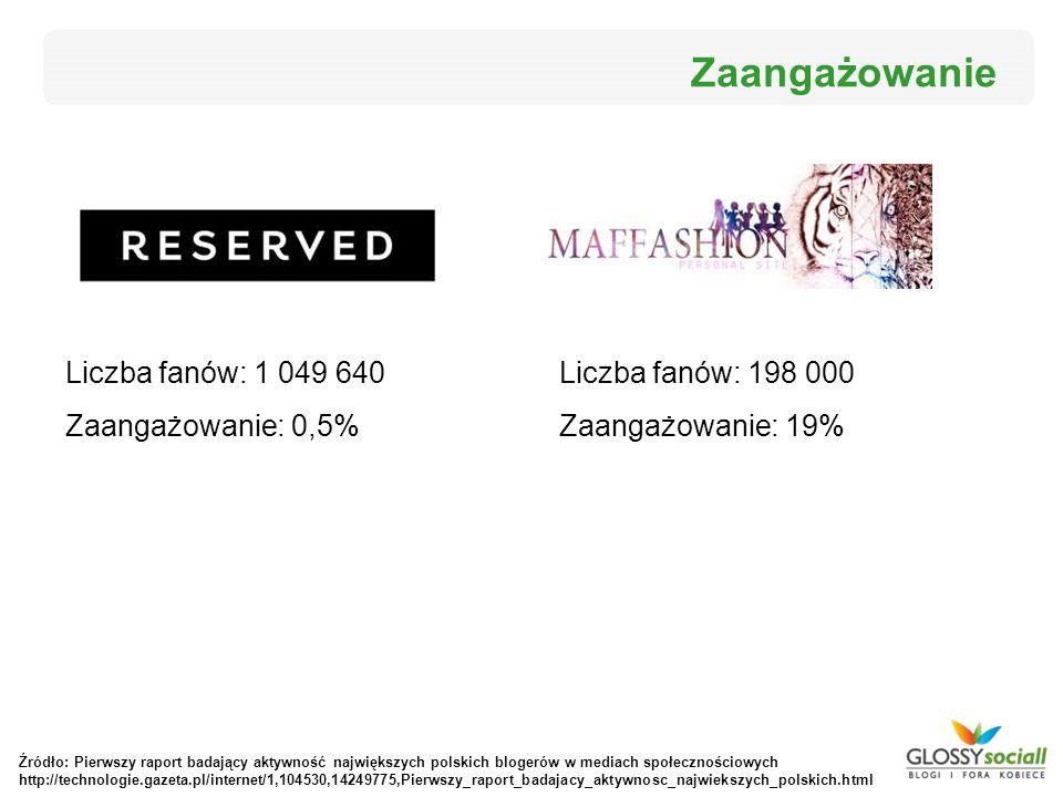 * Źródło: 2012 Mediascope Europe Raport Polska Prawie 10 MLN polskich Internautów czyta blogi!