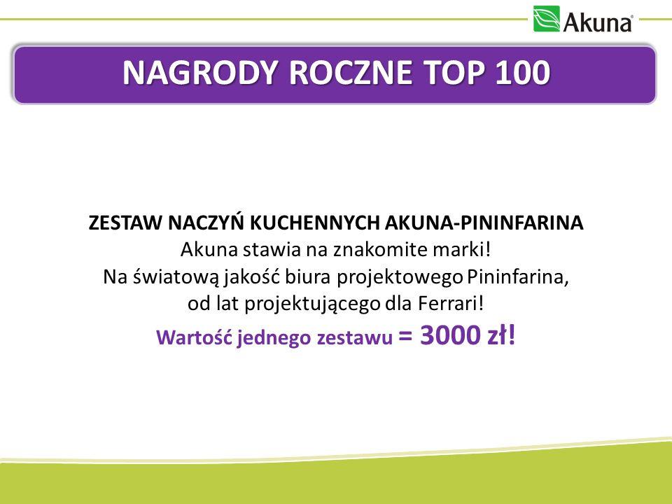 NAGRODY ROCZNE TOP 100