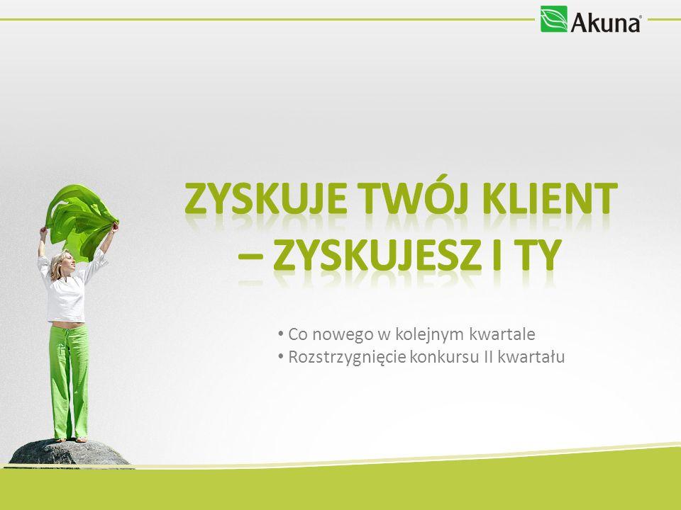 ZYSKUJE TWÓJ KLIENT – ZYSKUJESZ I TY Co nowego w programie w okresie 1.04.2012 r.