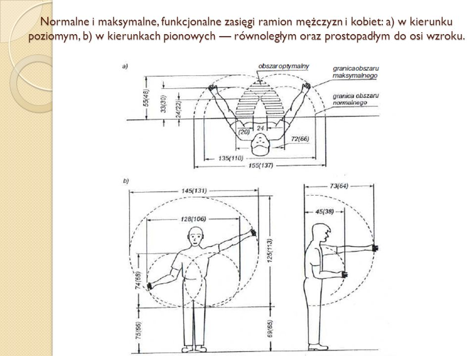 Videosomatografia Technika ta polega na rejestrowaniu na taśmie video wszystkich ruchów i pozycji ciała człowieka w warunkach naturalnych lub symulowanych procesu pracy.