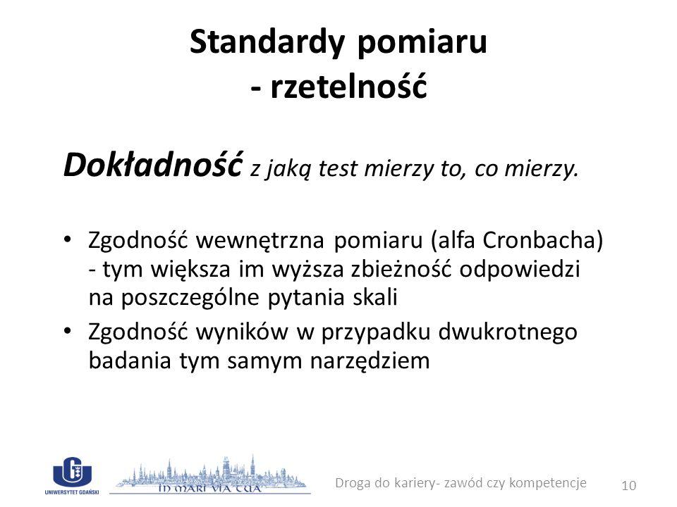 Standardy pomiaru - trafność Zakres tego, co rzeczywiście mierzy metoda.