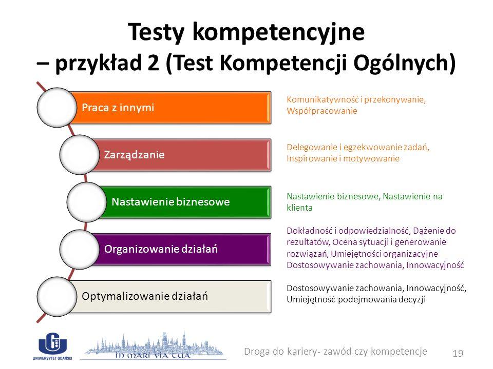 Testy kompetencyjne – przykład 2 (konstrukcja pytań) Droga do kariery- zawód czy kompetencje 20
